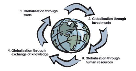 Economic globalization research paper